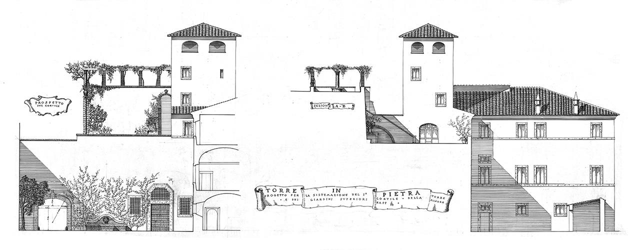 Collegio Universitario Villa Delle Palme Roma